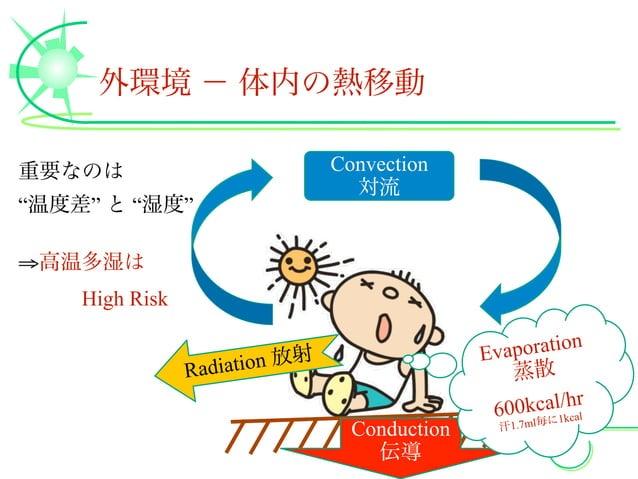 """外環境 − 体内の熱移動 Conduction 伝導 Convection 対流 Evaporation 蒸散 600kcal/hr 汗1.7ml毎に1kcal Radiation 放射 重要なのは """"温度差"""" と """"湿度"""" ⇒高温多湿は ..."""