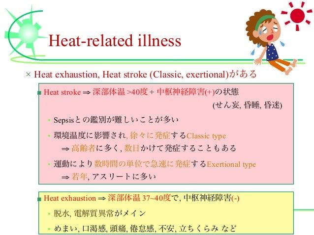 熱中症 Slide 2