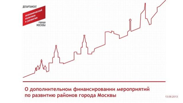 Распределение дополнительного финансирования управ районов города Москвы в разрезе видов доходов. 1 полугодие 2013 г. - 10...
