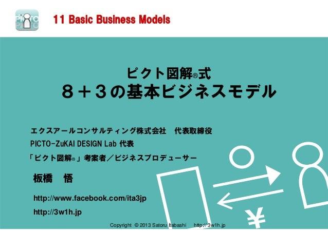 Copyright © 2013 Satoru Itabashi http:// 3w1h.jp http://3w1h.jp 「ピクト図解® 」考案者/ビジネスプロデューサー 板橋 悟 http://www.facebook.com/ita3...