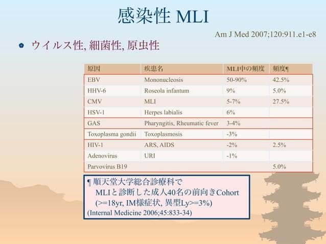 感染性 MLI  ウイルス性, 細菌性, 原虫性 Am J Med 2007;120:911.e1-e8 原因 疾患名 MLI中の頻度 頻度¶ EBV Mononucleosis 50-90% 42.5% HHV-6 Roseola infa...