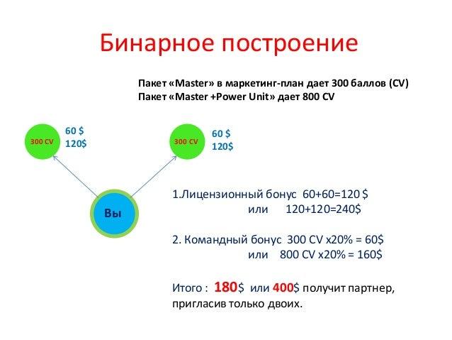 фигура 120-60-120 фото