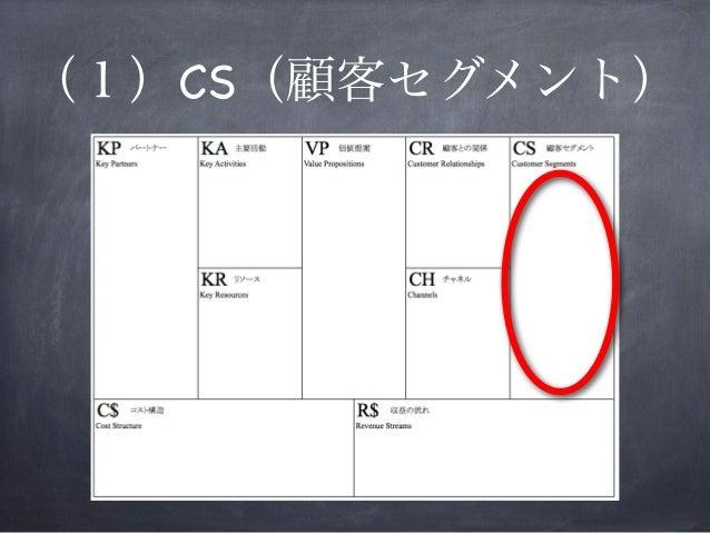 (1)CS(顧客セグメント)