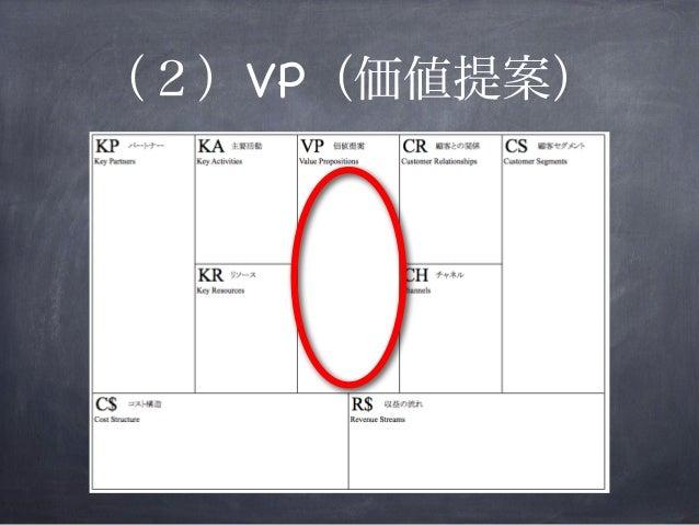 (2)VP(価値提案)