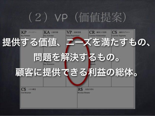 (2)VP(価値提案) 提供する価値、ニーズを満たすもの、 問題を解決するもの。 顧客に提供できる利益の総体。
