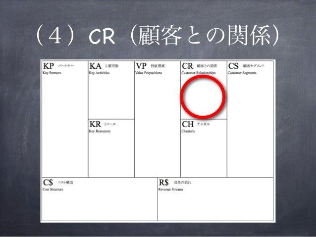 (4)CR(顧客との関係)