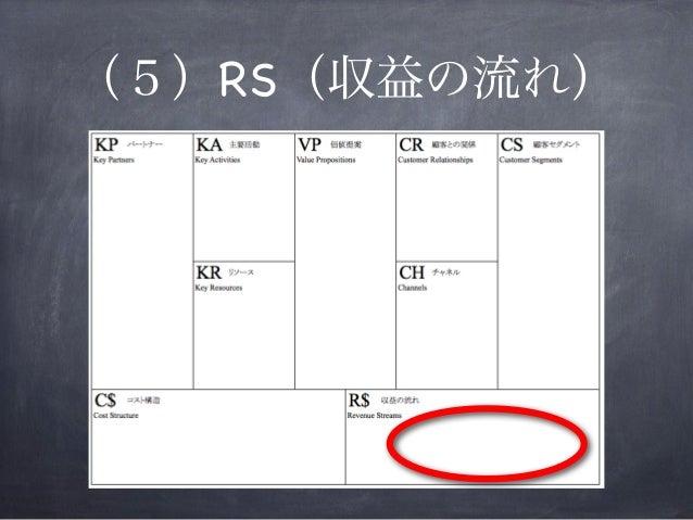 (5)RS(収益の流れ)