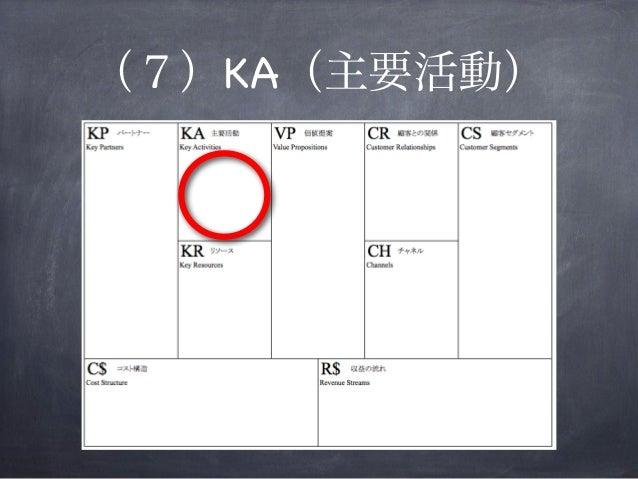 (7)KA(主要活動)