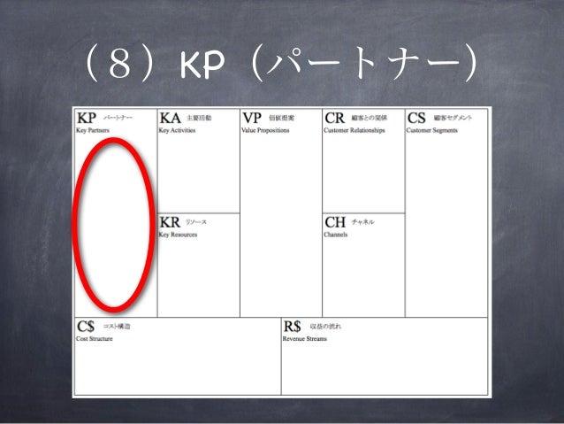 (8)KP(パートナー)