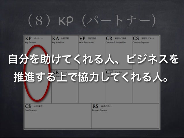(8)KP(パートナー) 自分を助けてくれる人、ビジネスを 推進する上で協力してくれる人。