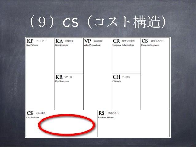 (9)CS(コスト構造)