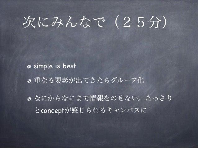 次にみんなで(25分) simple is best 重なる要素が出てきたらグループ化 なにからなにまで情報をのせない。あっさり とconceptが感じられるキャンバスに