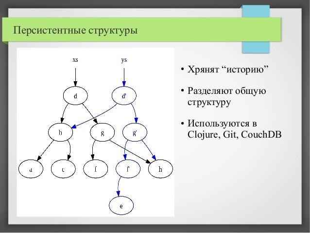 """Персистентные структуры ● Хрянят """"историю"""" ● Разделяют общую структуру ● Используются в Clojure, Git, CouchDB"""