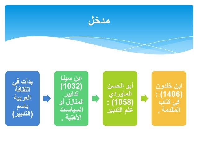 الإدارة العامة  Slide 3