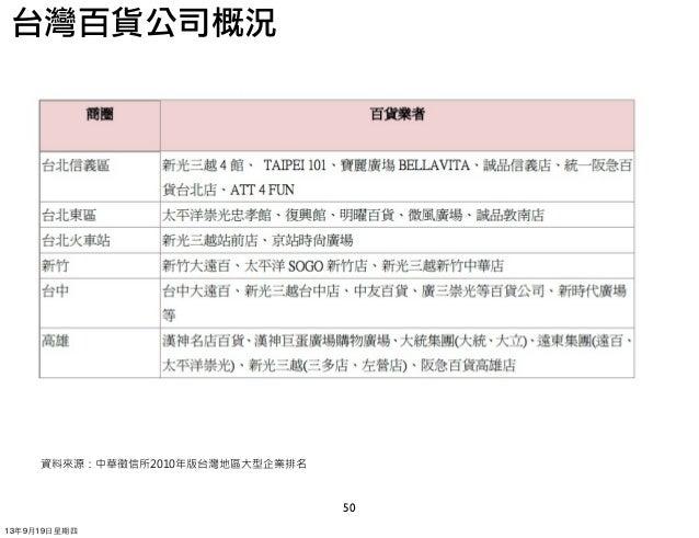 50 台灣百貨公司概況 資料來源:中華徵信所2010年版台灣地區大型企業排名 13年9月19⽇日星期四