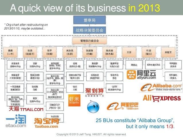 Small business organizational chart template 2