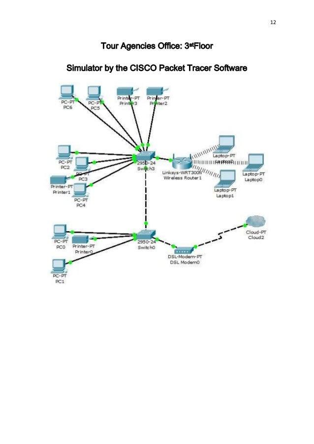 ออกแบบระบบเครือข่ายคอมเตอร์อาคาร3ชั้น