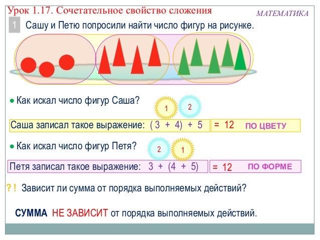Петя записал такое выражение: 3 + (4 + 5) Сашу и Петю попросили найти число фигур на рисунке. МАТЕМАТИКА 1 Урок 1.17. Соче...