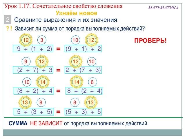 9 + (1 + 2) (9 + 1) + 2 (2 + 7) + 3 2 + (7 + 3) (8 + 2) + 4 8 + (2 + 4) 5 + (3 + 5) (5 + 3) + 5 СУММА НЕ ЗАВИСИТ от порядк...