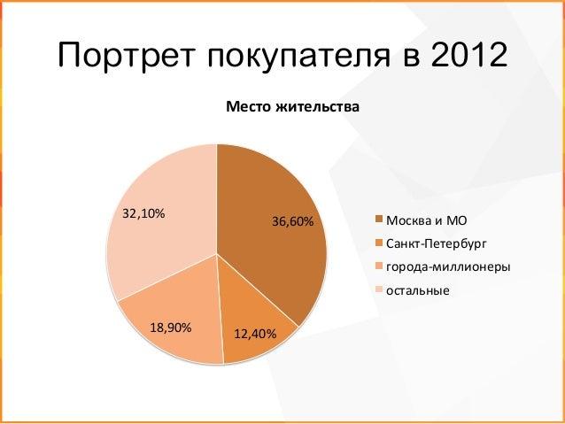 """h""""p://raec.ru/analy/cs/detail.php?ID=2868"""