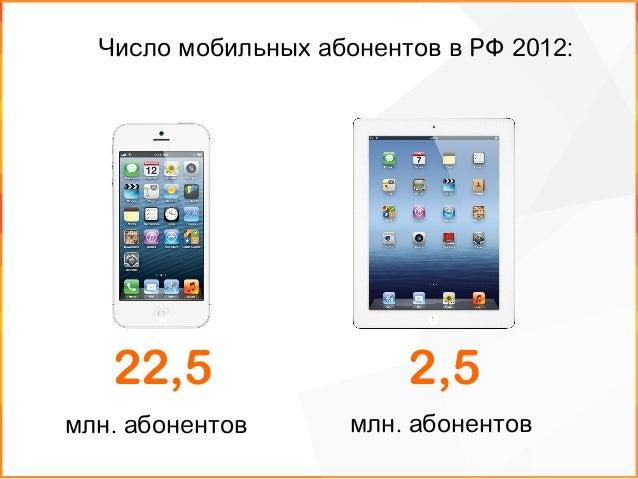 млн. абонентов 22,5    Число мобильных абонентов в РФ 2012: 2,5    млн. абонентов
