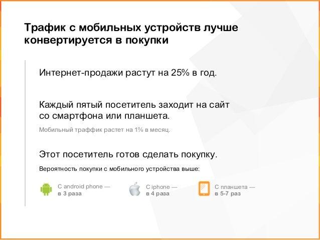 Объем рынка e-commerce в РФ 405 млрд