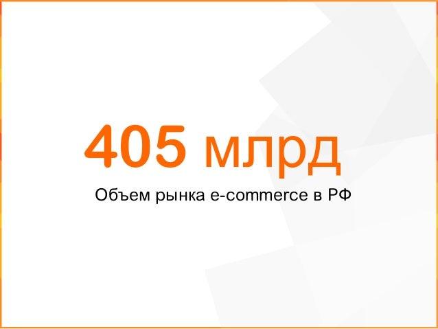 Портрет покупателя в 2012 57,50%   42,50%   Пол  покупателя   Мужчины   Женщины