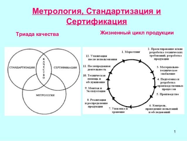 Стандартизация сертификация рф сертификация известью