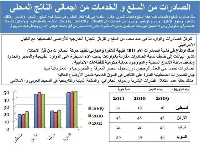و السلع من الصادراتمن الخدماتالناتج اجماليالمحلي 200920102011 فلسطين181822 األردن464846 تركيا23212...