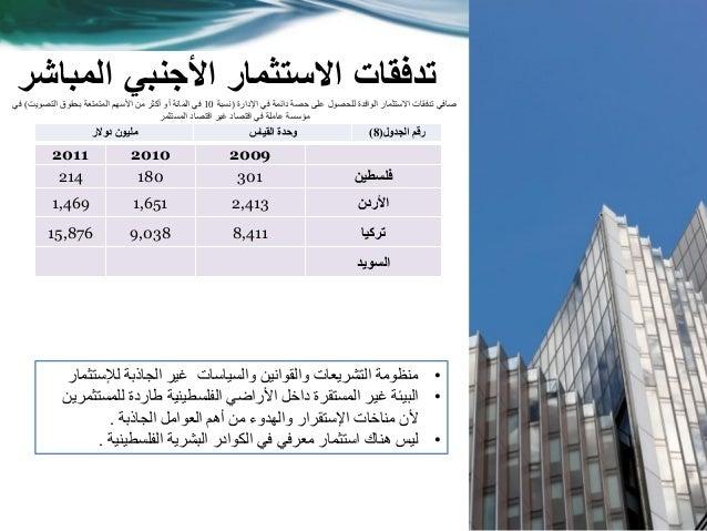 المباشر األجنبي االستثمار تدفقات 200920102011 فلسطين301180214 األردن2,4131,6511,469 تركيا8,4119,03815,876 ا...