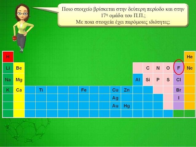Να αναφέρετε πέντε μέταλλα και πέντε αμέταλλα χημικά στοιχεία.