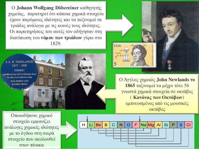 Ο Dmitri Ivanovich Mendeleev ρώσος χημικός και εφευρέτης θεωρείται ο «πατέρας» του περιοδικού πίνακα των στοιχείων όπως το...