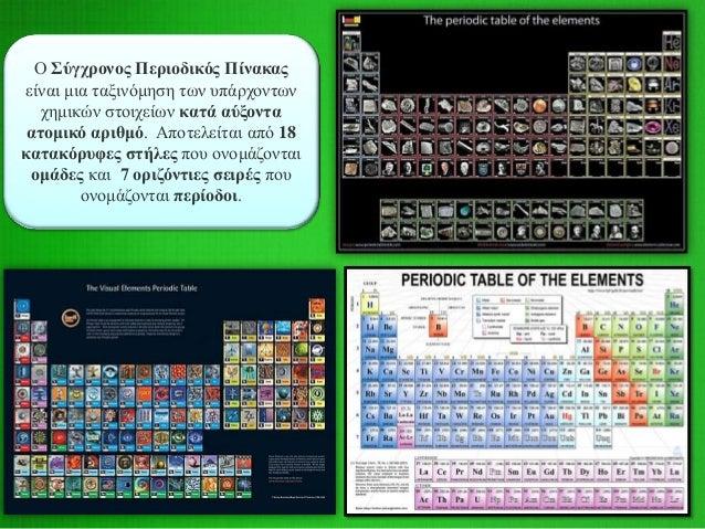 Τα ηλεκτρόνια ενός ατόμου δεν έχουν όλα την ίδια ενέργεια. Όσα έχουν την ίδια ενέργεια κινούνται στον ίδιο χώρο γύρω από τ...