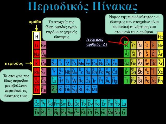 Πόσες στοιβάδες υπάρχουν και πώς κατανέμονται τα ηλεκτρόνια σε αυτές; Οι κύριες στιβάδες κατανομής των ηλεκτρονίων είναι: ...