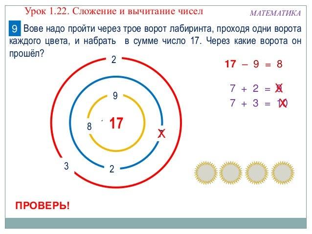 8 9 7 3 2 1017 2 МАТЕМАТИКА ПРОВЕРЬ! 7 + 2 = 9 17 – 9 = 8 7 + 3 = 10 Х Х Х Урок 1.22. Сложение и вычитание чисел Вове надо...