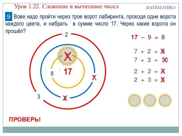 8 9 7 3 2 1017 2 МАТЕМАТИКА ПРОВЕРЬ! 7 + 2 = 9 17 – 9 = 8 7 + 3 = 10 Х Х Х 2 + 2 = 4 2 + 3 = 5 Х Х Х Х Урок 1.22. Сложение...