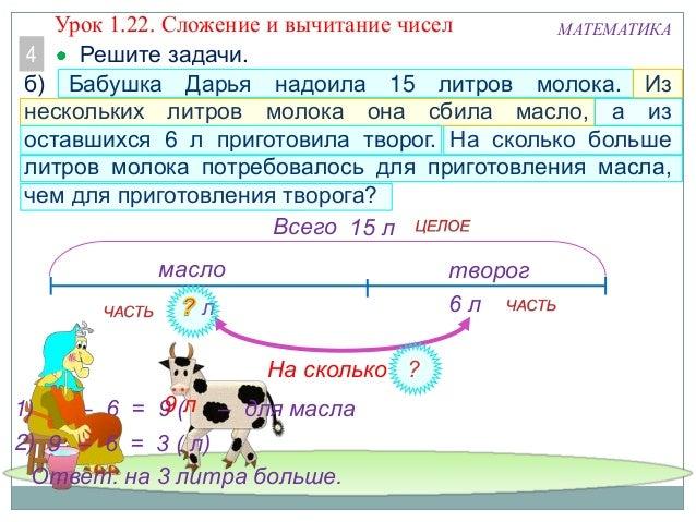 б) Бабушка Дарья надоила 15 литров молока. Из нескольких литров молока она сбила масло, а из оставшихся 6 л приготовила тв...