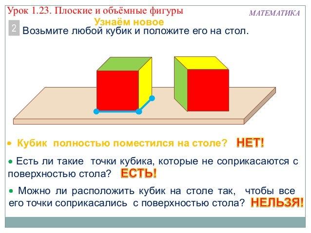 Есть ли такие точки кубика, которые не соприкасаются с поверхностью стола? Возьмите любой кубик и положите его на стол. МА...