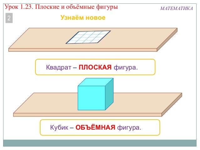 Квадрат – ПЛОСКАЯ фигура. МАТЕМАТИКА Кубик – ОБЪЁМНАЯ фигура. Узнаѐм новое Урок 1.23. Плоские и объёмные фигуры 2