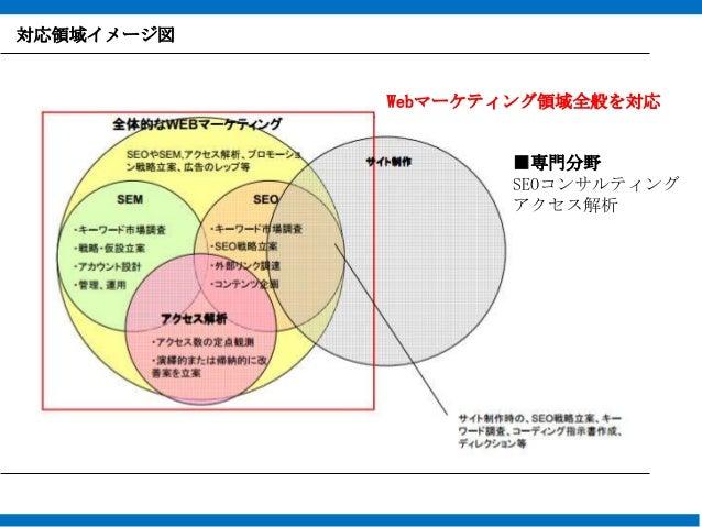 対応領域イメージ図  Webマーケティング領域全般を対応  ■専門分野 SEOコンサルティング アクセス解析