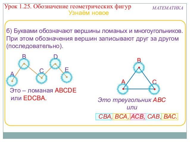 Урок 1.25. Обозначение геометрических фигур Узнаём новое  МАТЕМАТИКА  б) Буквами обозначают вершины ломаных и многоугольни...