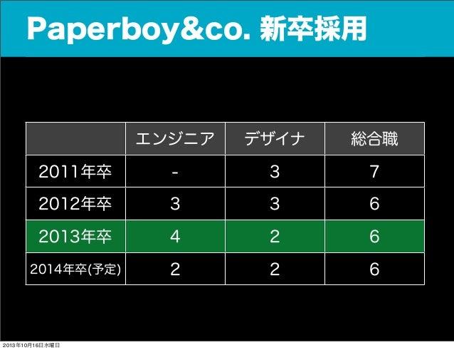 Paperboy&co. 新卒採用  エンジニア  デザイナ  総合職  2011年卒  -  3  7  2012年卒  3  3  6  2013年卒  4  2  6  2014年卒(予定)  2  2  6  2013年10月16日水曜...
