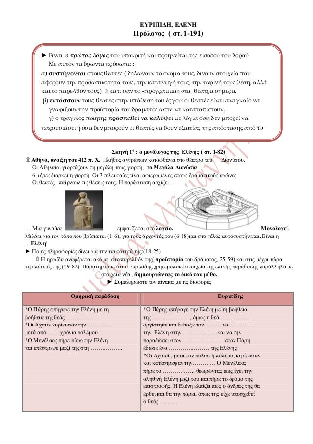 ΕΥΡΙΠΙΔΗ, ΕΛΕΝΗ Πρόλογος ( στ. 1-191) Σκηνή 1η : ο μονόλογος της Ελένης ( στ. 1-82) ۩ Αθήνα, άνοιξη του 412 π. Χ. Πλήθος α...