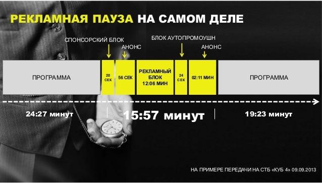 РЕКЛАМНАЯ ПАУЗА НА САМОМ ДЕЛЕ СПОНСОРСКИЙ БЛОК АНОНС  ПРОГРАММА  24:27 минут  20 СЕК  56 СЕК  БЛОК АУТОПРОМОУШН  РЕКЛАМНЫЙ...