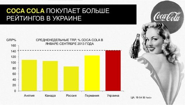 COCA COLA ПОКУПАЕТ БОЛЬШЕ РЕЙТИНГОВ В УКРАИНЕ  СРЕДНЕНЕДЕЛЬНЫЕ TRP, % COCA-COLA В ЯНВАРЕ-СЕНТЯБРЕ 2013 ГОДА  GRP% 160 140 ...