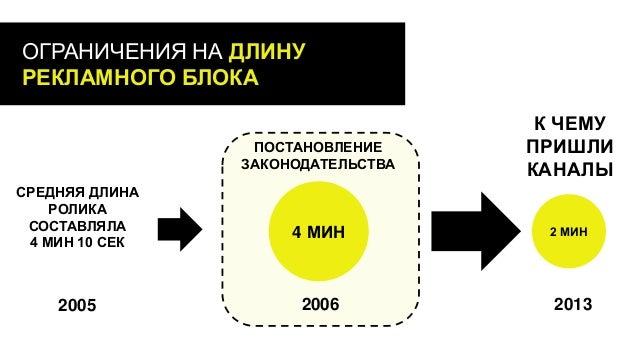 ОГРАНИЧЕНИЯ НА ДЛИНУ РЕКЛАМНОГО БЛОКА ПОСТАНОВЛЕНИЕ ЗАКОНОДАТЕЛЬСТВА СРЕДНЯЯ ДЛИНА РОЛИКА СОСТАВЛЯЛА 4 МИН 10 СЕК  2005  4...