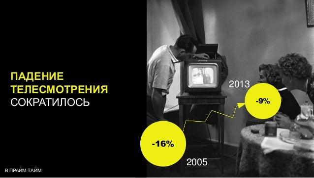 ПАДЕНИЕ ТЕЛЕСМОТРЕНИЯ СОКРАТИЛОСЬ  2013 -9%  -16%  2005 В ПРАЙМ-ТАЙМ
