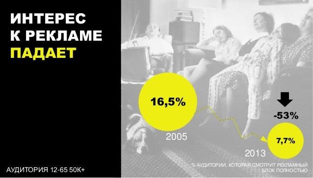 ИНТЕРЕС К РЕКЛАМЕ ПАДАЕТ 16,5% -53% 2005  7,7%  2013 АУДИТОРИЯ 12-65 50К+  % АУДИТОРИИ, КОТОРАЯ СМОТРИТ РЕКЛАМНЫЙ БЛОК ПОЛ...