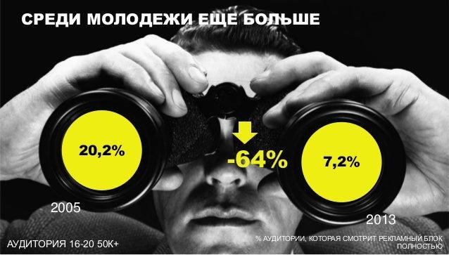 СРЕДИ МОЛОДЕЖИ ЕЩЕ БОЛЬШЕ  20,2%  2005 АУДИТОРИЯ 16-20 50К+  -64%  7,2%  2013 % АУДИТОРИИ, КОТОРАЯ СМОТРИТ РЕКЛАМНЫЙ БЛОК ...