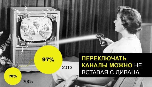 97% 2013 70%  2005  ПЕРЕКЛЮЧАТЬ КАНАЛЫ МОЖНО НЕ ВСТАВАЯ С ДИВАНА